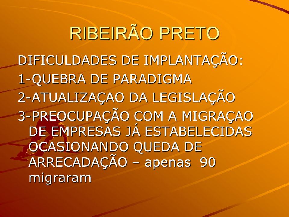 RIBEIRÃO PRETO DIFICULDADES DE IMPLANTAÇÃO: 1-QUEBRA DE PARADIGMA 2-ATUALIZAÇAO DA LEGISLAÇÃO 3-PREOCUPAÇÃO COM A MIGRAÇAO DE EMPRESAS JÁ ESTABELECIDA