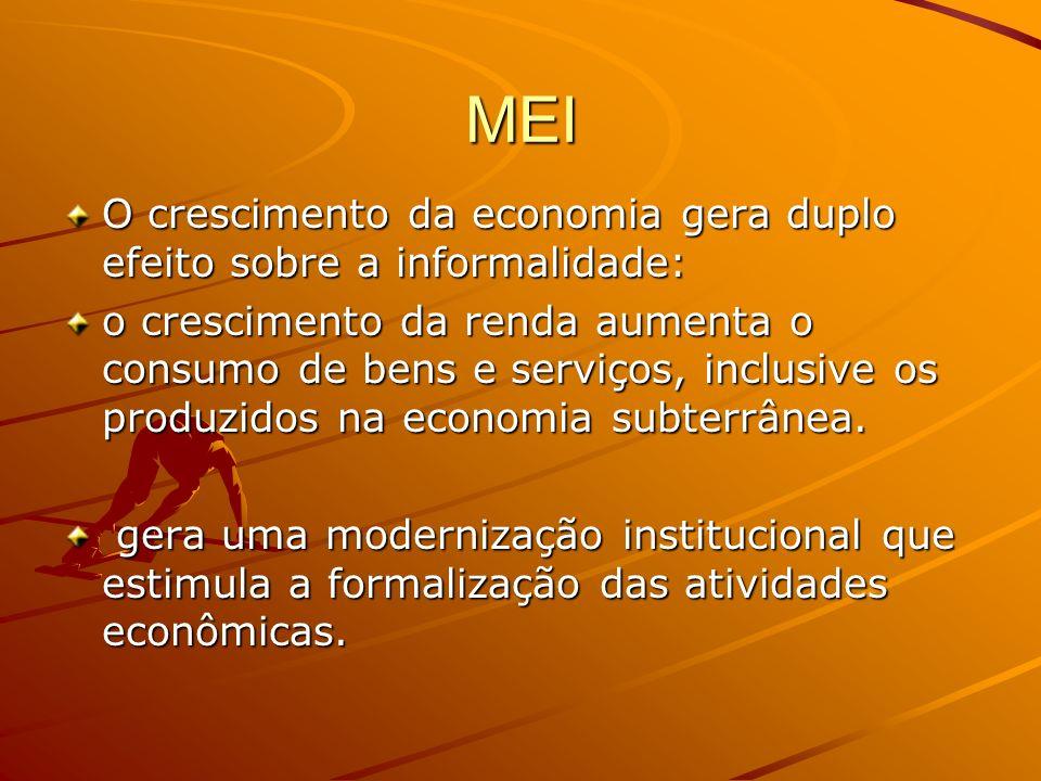 MEI O crescimento da economia gera duplo efeito sobre a informalidade: o crescimento da renda aumenta o consumo de bens e serviços, inclusive os produ