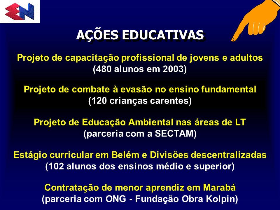 Eletronorte Projeto de combate à evasão no ensino fundamental (120 crianças carentes) AÇÕES EDUCATIVAS Projeto de capacitação profissional de jovens e