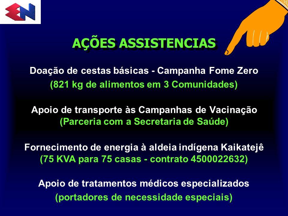 Eletronorte Apoio de transporte às Campanhas de Vacinação (Parceria com a Secretaria de Saúde) AÇÕES ASSISTENCIAS Doação de cestas básicas - Campanha