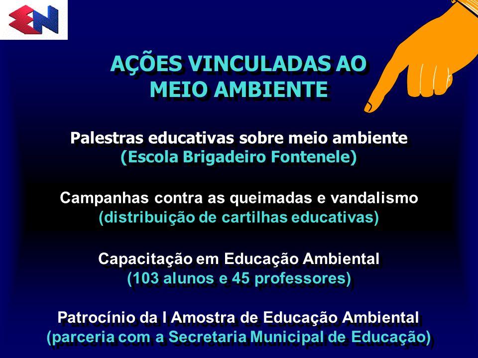 Eletronorte Campanhas contra as queimadas e vandalismo (distribuição de cartilhas educativas) AÇÕES VINCULADAS AO MEIO AMBIENTE Palestras educativas s