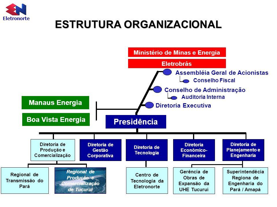 Eletronorte Assembléia Geral de Acionistas Conselho Fiscal Conselho de Administração Auditoria Interna Diretoria Executiva Presidência Manaus Energia
