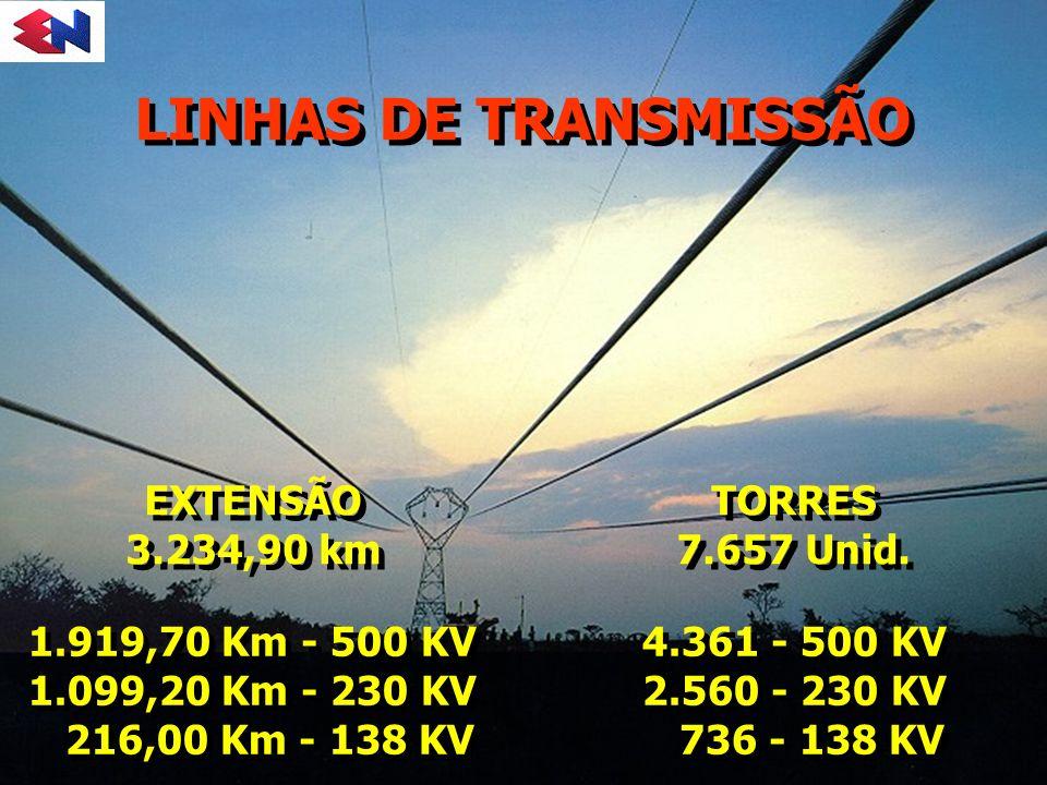 Eletronorte LINHAS DE TRANSMISSÃO 1.919,70 Km - 500 KV 1.099,20 Km - 230 KV 216,00 Km - 138 KV 1.919,70 Km - 500 KV 1.099,20 Km - 230 KV 216,00 Km - 1