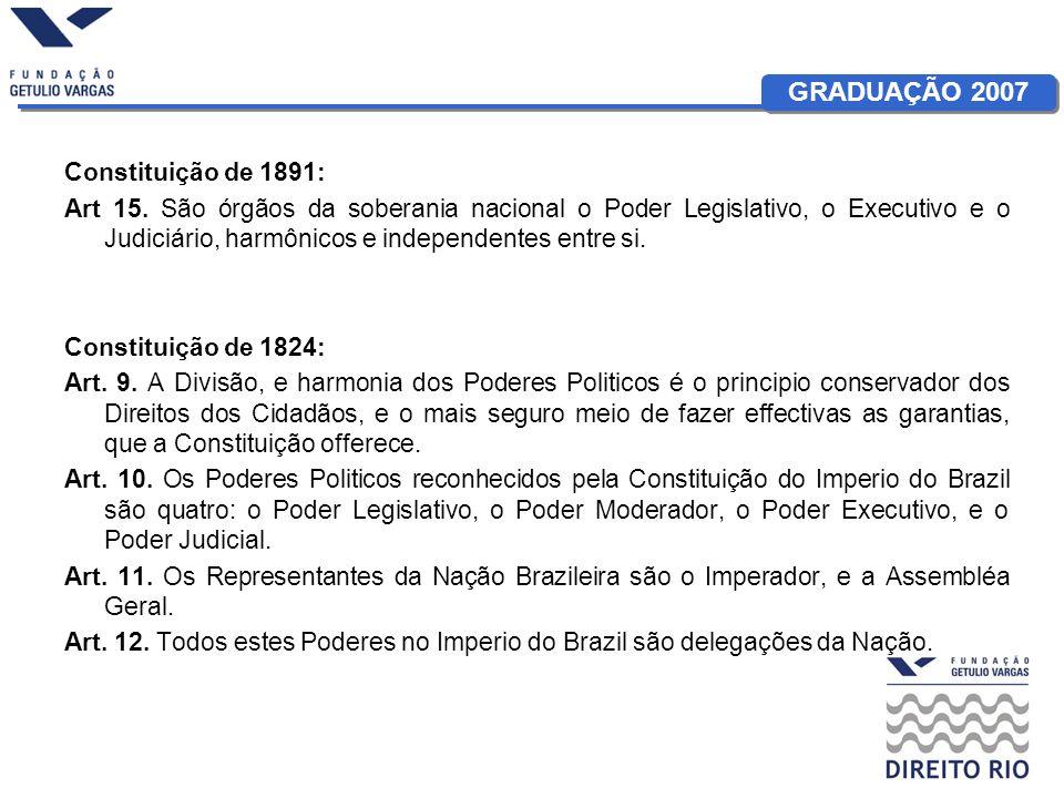 GRADUAÇÃO 2007 Constituição de 1824: Art.94.