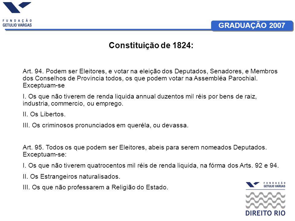 GRADUAÇÃO 2007 Constituição de 1891: Art 70 - São eleitores os cidadãos maiores de 21 anos que se alistarem na forma da lei.