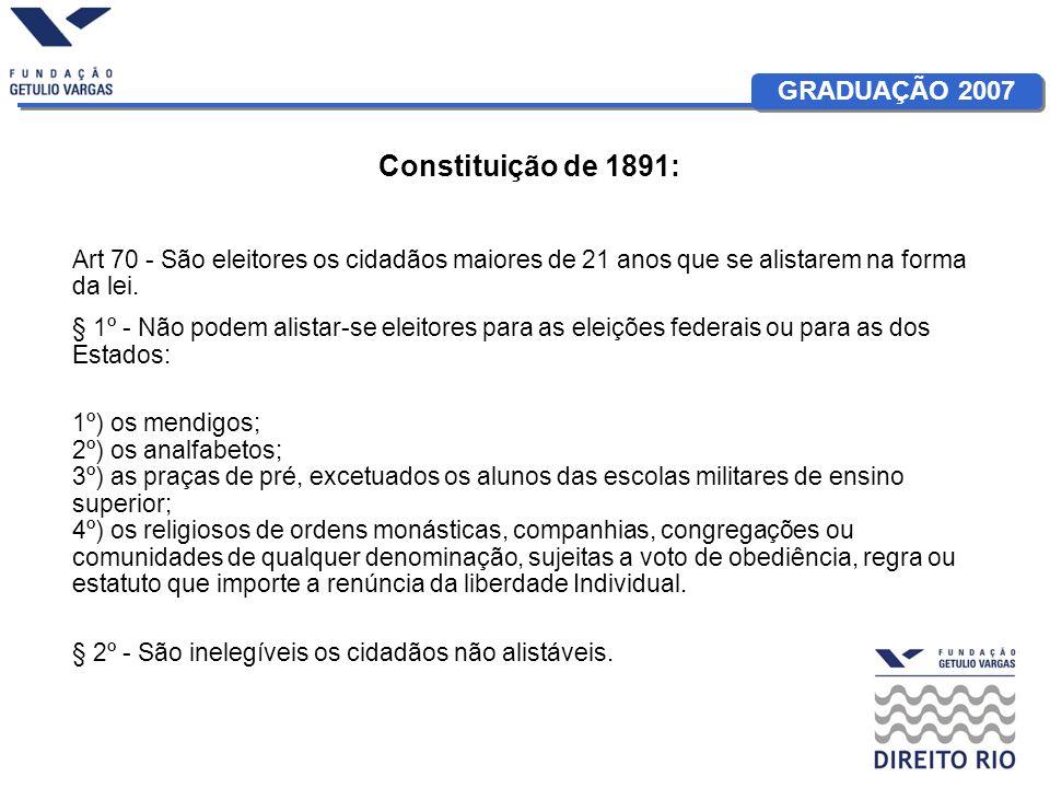 GRADUAÇÃO 2007 Petição inicial da ADIn 3454 (proposta pelo PFL em 31/03/2005) A ocupação de bens e serviços públicos, excetuada na hipótese excepcional do Estado de Defesa, implica intervenção de um ente federativo em outro, sem a observância dos ritos e princípios estatuídos na Constituição.