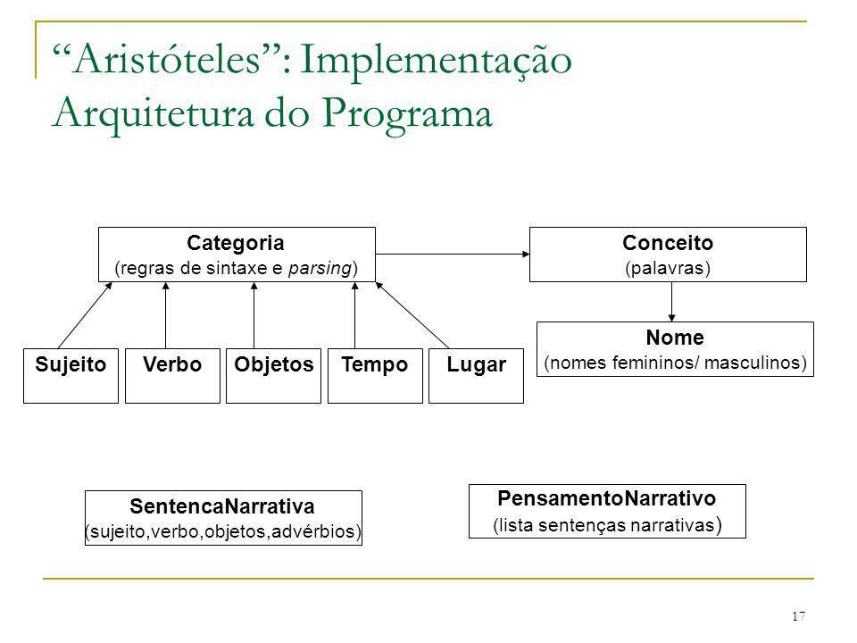 17 Aristóteles: Implementação Arquitetura do Programa PensamentoNarrativo (lista sentenças narrativas ) SentencaNarrativa (sujeito,verbo,objetos,advér