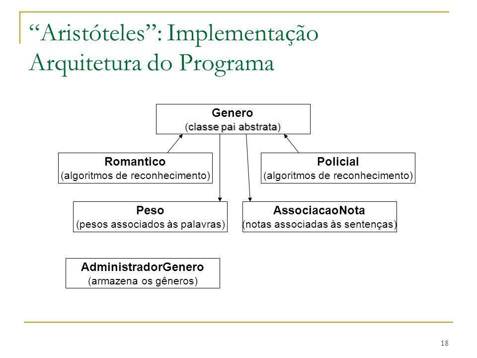 18 Aristóteles: Implementação Arquitetura do Programa Genero classe pai abstrata (classe pai abstrata) Romantico (algoritmos de reconhecimento) Polici
