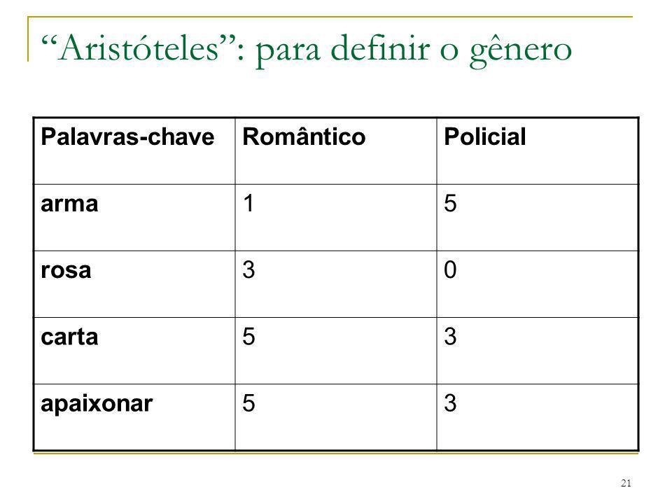 21 Aristóteles: para definir o gênero Palavras-chaveRomânticoPolicial arma15 rosa30 carta53 apaixonar53