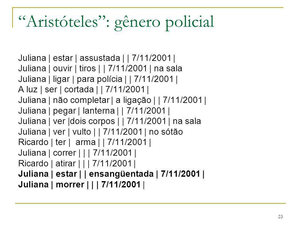 23 Aristóteles: gênero policial Juliana | estar | assustada | | 7/11/2001 | Juliana | ouvir | tiros | | 7/11/2001 | na sala Juliana | ligar | para pol