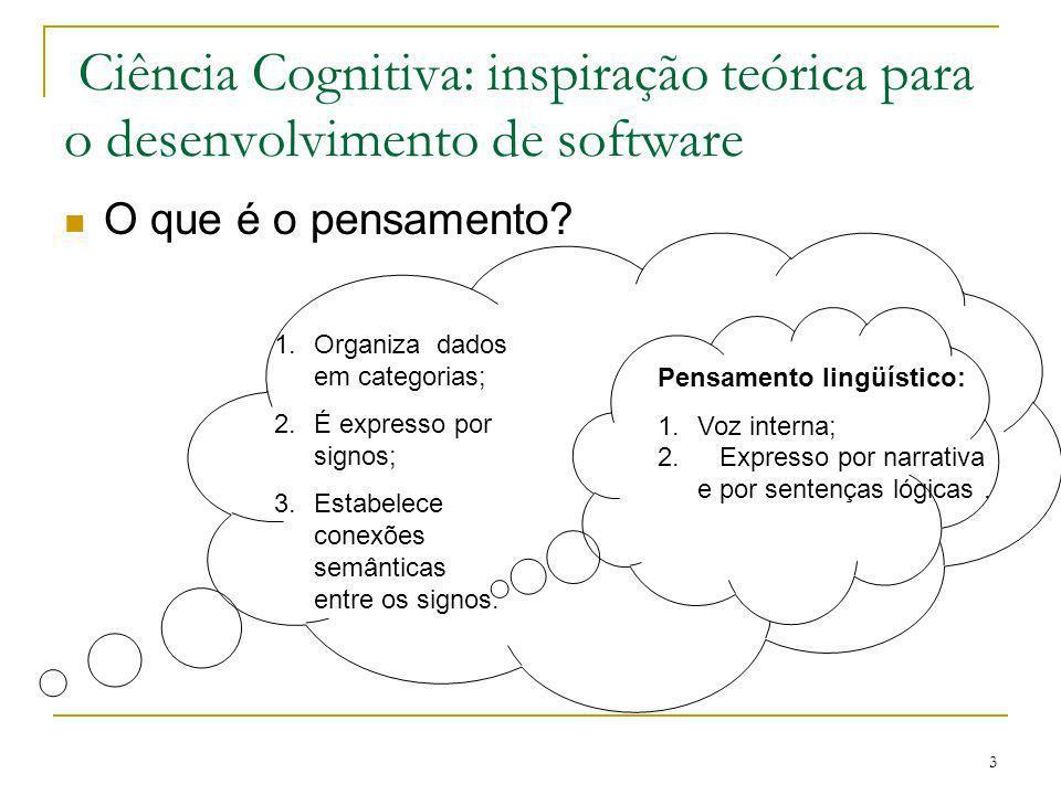 3 Ciência Cognitiva: inspiração teórica para o desenvolvimento de software O que é o pensamento? 1.Organiza dados em categorias; 2.É expresso por sign