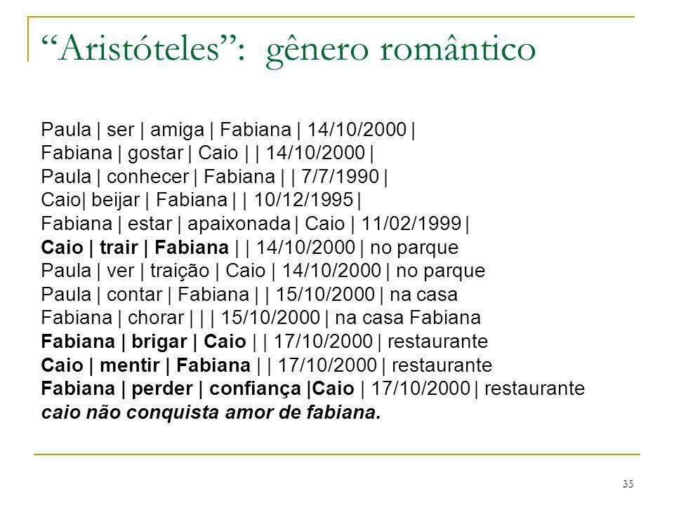35 Aristóteles: gênero romântico Paula | ser | amiga | Fabiana | 14/10/2000 | Fabiana | gostar | Caio | | 14/10/2000 | Paula | conhecer | Fabiana | |
