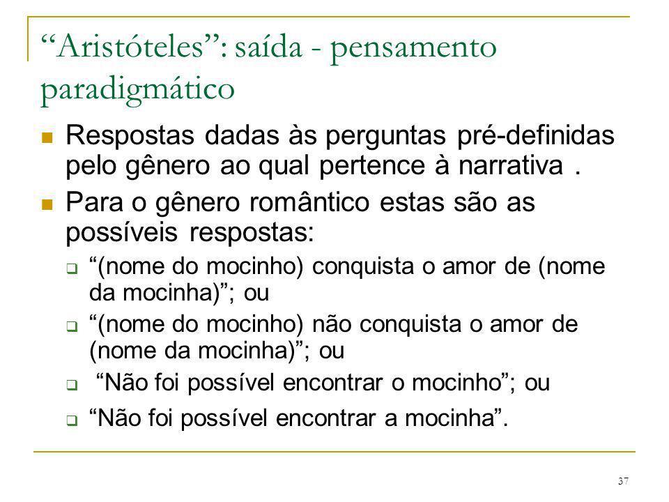 37 Aristóteles: saída - pensamento paradigmático Respostas dadas às perguntas pré-definidas pelo gênero ao qual pertence à narrativa. Para o gênero ro