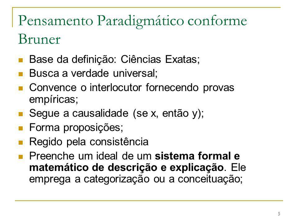 5 Pensamento Paradigmático conforme Bruner Base da definição: Ciências Exatas; Busca a verdade universal; Convence o interlocutor fornecendo provas em
