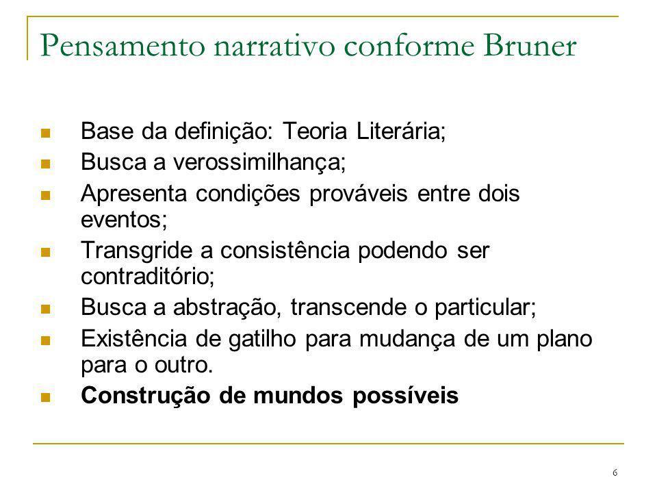 6 Pensamento narrativo conforme Bruner Base da definição: Teoria Literária; Busca a verossimilhança; Apresenta condições prováveis entre dois eventos;