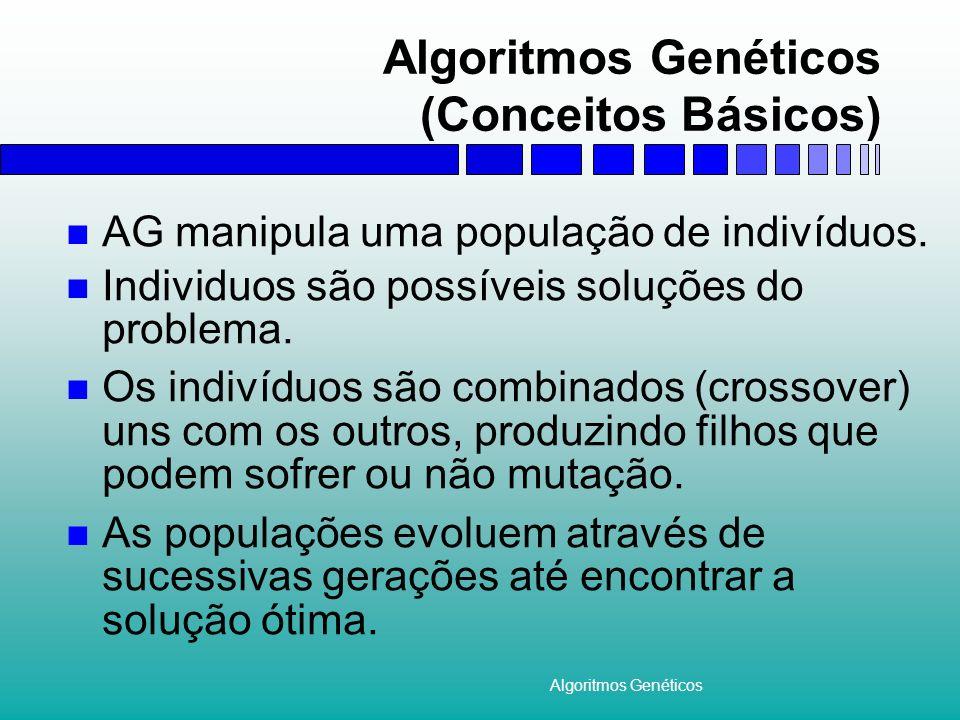 Algoritmos Genéticos Algoritmos Genéticos (Conceitos Básicos) AG manipula uma população de indivíduos. Individuos são possíveis soluções do problema.