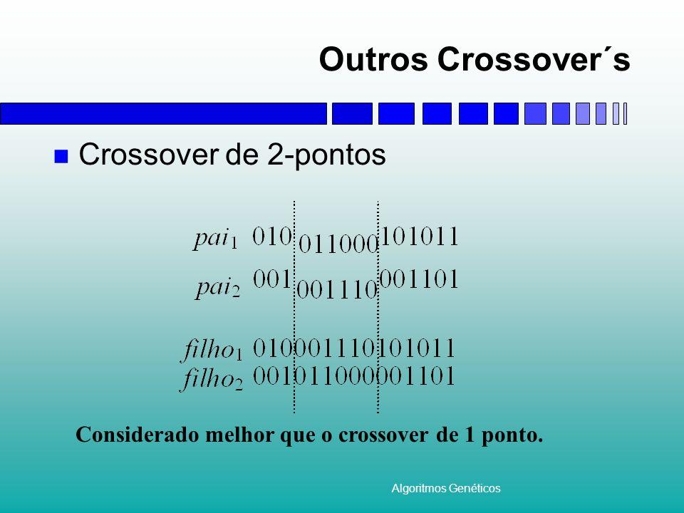 Algoritmos Genéticos Outros Crossover´s Crossover de 2-pontos Considerado melhor que o crossover de 1 ponto.