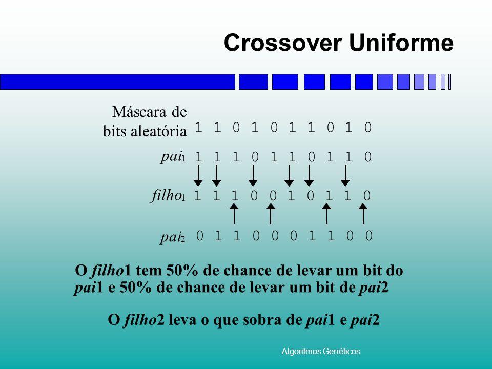 Algoritmos Genéticos Crossover Uniforme O filho1 tem 50% de chance de levar um bit do pai1 e 50% de chance de levar um bit de pai2 1 1 0 1 0 1 1 0 1 0