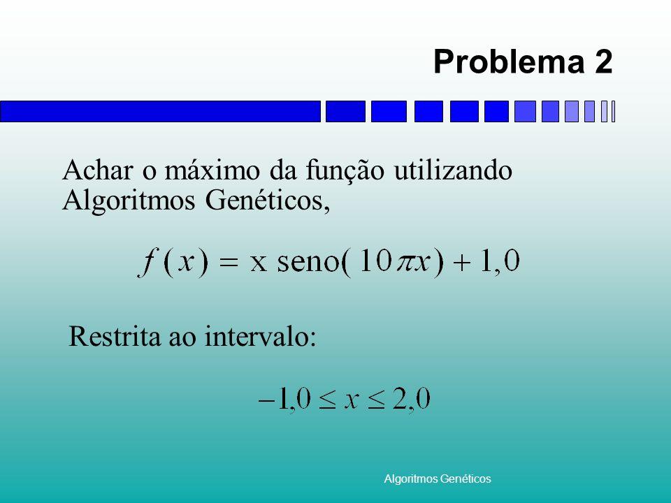 Algoritmos Genéticos Problema 2 Achar o máximo da função utilizando Algoritmos Genéticos, Restrita ao intervalo: