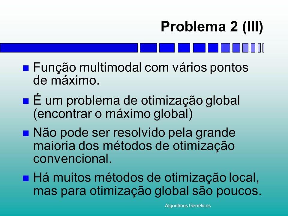 Algoritmos Genéticos Problema 2 (III) Função multimodal com vários pontos de máximo. É um problema de otimização global (encontrar o máximo global) Nã
