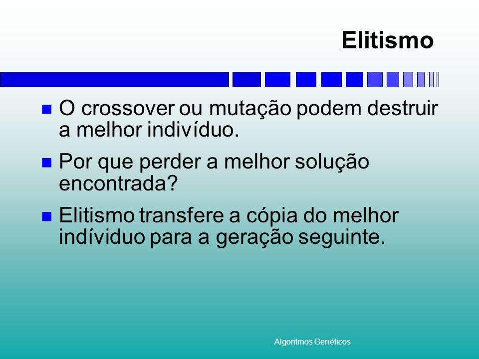 Algoritmos Genéticos Elitismo O crossover ou mutação podem destruir a melhor indivíduo. Por que perder a melhor solução encontrada? Elitismo transfere