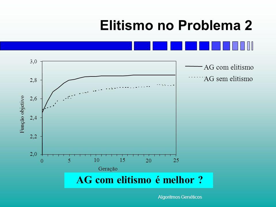 Algoritmos Genéticos Elitismo no Problema 2 AG com elitismo é melhor ?