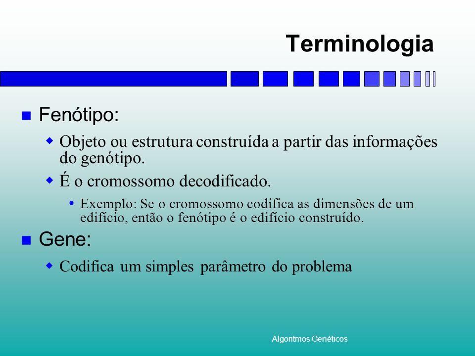 Algoritmos Genéticos Terminologia Fenótipo: Objeto ou estrutura construída a partir das informações do genótipo. É o cromossomo decodificado. Exemplo: