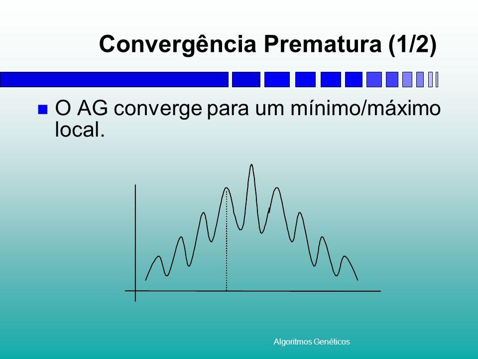 Algoritmos Genéticos Convergência Prematura (1/2) O AG converge para um mínimo/máximo local.