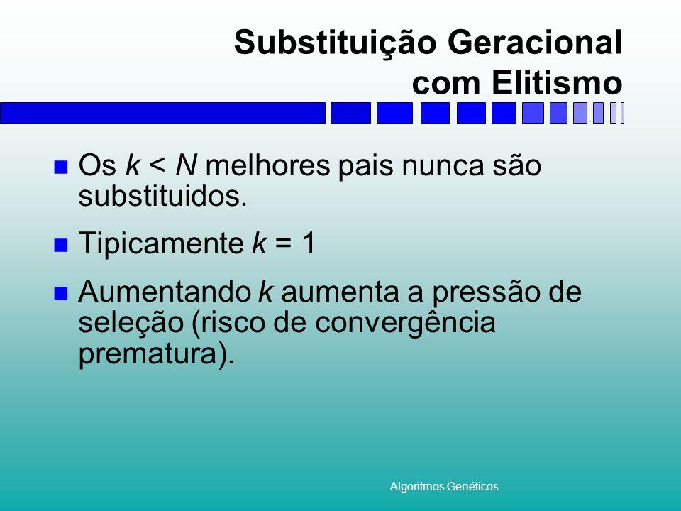 Algoritmos Genéticos Substituição Geracional com Elitismo Os k < N melhores pais nunca são substituidos. Tipicamente k = 1 Aumentando k aumenta a pres