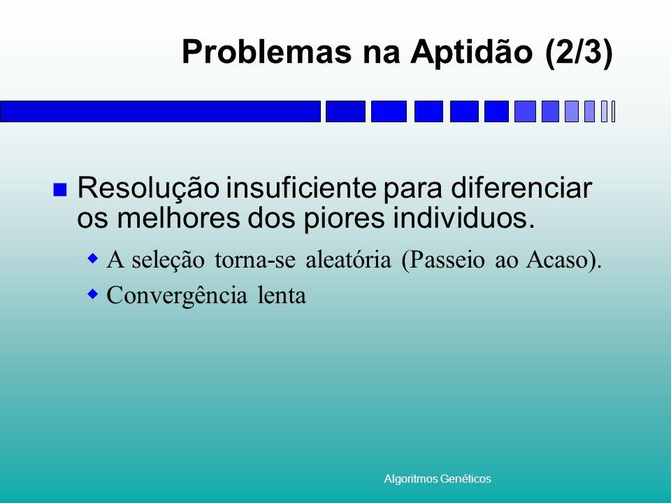 Algoritmos Genéticos Problemas na Aptidão (2/3) Resolução insuficiente para diferenciar os melhores dos piores individuos. A seleção torna-se aleatóri