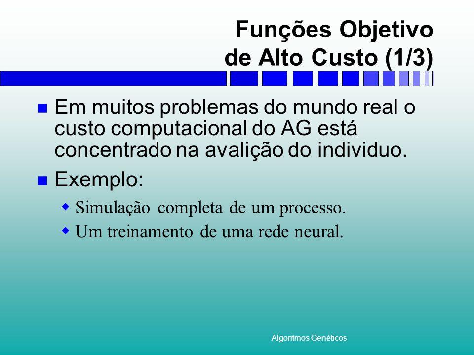 Algoritmos Genéticos Funções Objetivo de Alto Custo (1/3) Em muitos problemas do mundo real o custo computacional do AG está concentrado na avalição d