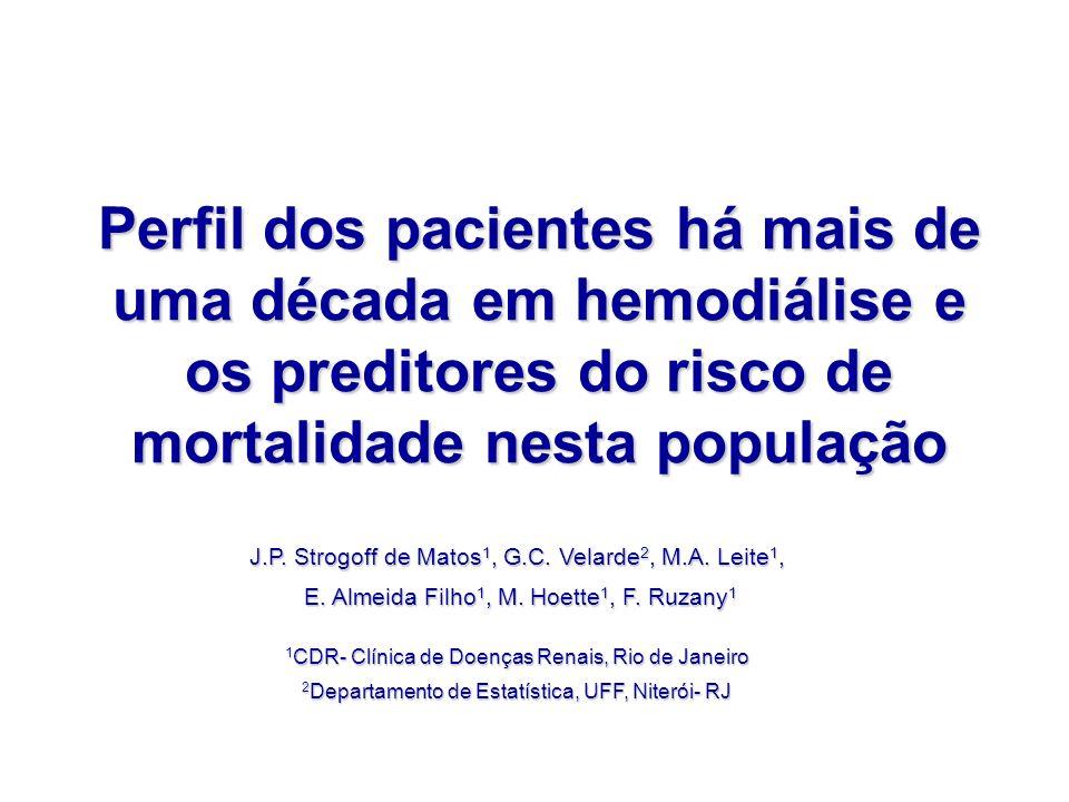 Perfil dos pacientes há mais de uma década em hemodiálise e os preditores do risco de mortalidade nesta população J.P. Strogoff de Matos 1, G.C. Velar