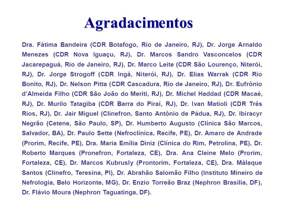 Agradacimentos Dra. Fátima Bandeira (CDR Botafogo, Rio de Janeiro, RJ), Dr. Jorge Arnaldo Menezes (CDR Nova Iguaçu, RJ), Dr. Marcos Sandro Vasconcelos