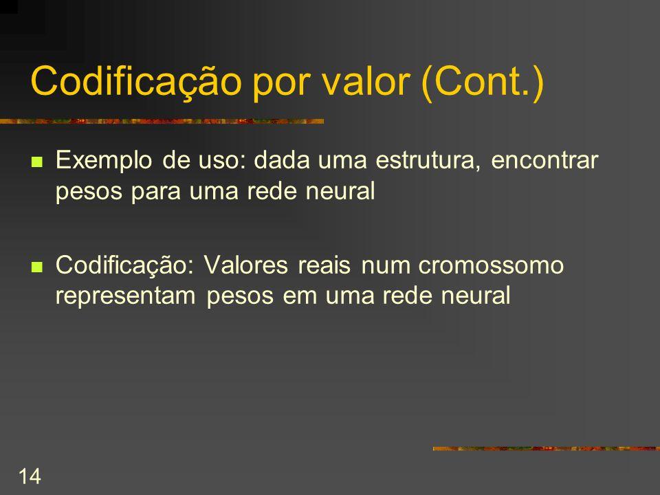 14 Codificação por valor (Cont.) Exemplo de uso: dada uma estrutura, encontrar pesos para uma rede neural Codificação: Valores reais num cromossomo re