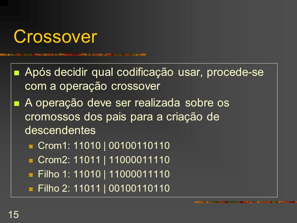 15 Crossover Após decidir qual codificação usar, procede-se com a operação crossover A operação deve ser realizada sobre os cromossos dos pais para a