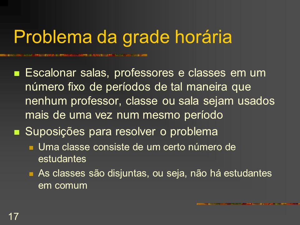 17 Problema da grade horária Escalonar salas, professores e classes em um número fixo de períodos de tal maneira que nenhum professor, classe ou sala