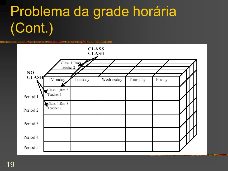 19 Problema da grade horária (Cont.)