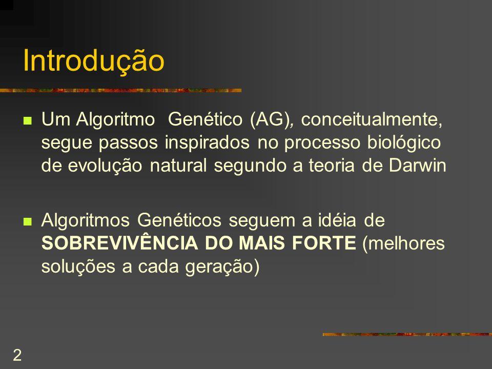 2 Introdução Um Algoritmo Genético (AG), conceitualmente, segue passos inspirados no processo biológico de evolução natural segundo a teoria de Darwin