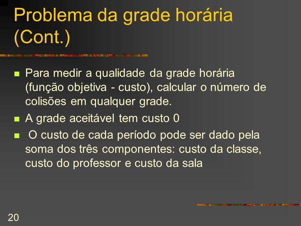 20 Problema da grade horária (Cont.) Para medir a qualidade da grade horária (função objetiva - custo), calcular o número de colisões em qualquer grad