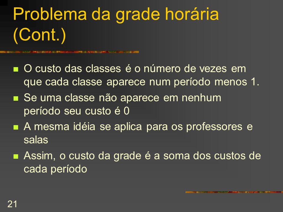21 Problema da grade horária (Cont.) O custo das classes é o número de vezes em que cada classe aparece num período menos 1. Se uma classe não aparece