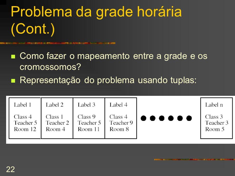 22 Problema da grade horária (Cont.) Como fazer o mapeamento entre a grade e os cromossomos? Representação do problema usando tuplas: