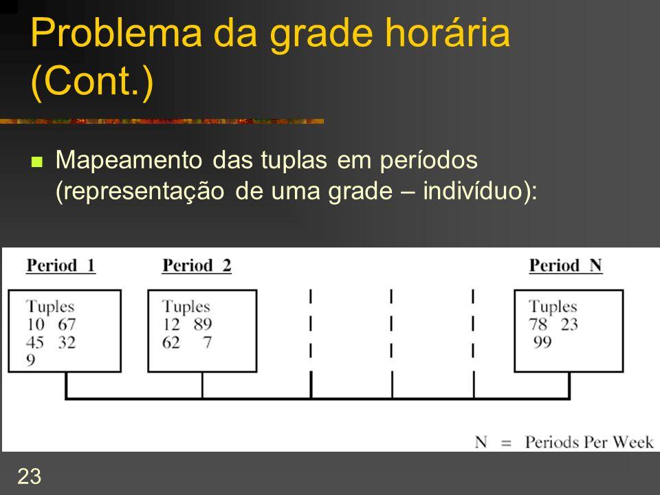 23 Problema da grade horária (Cont.) Mapeamento das tuplas em períodos (representação de uma grade – indivíduo):