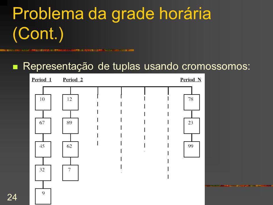 24 Problema da grade horária (Cont.) Representação de tuplas usando cromossomos: