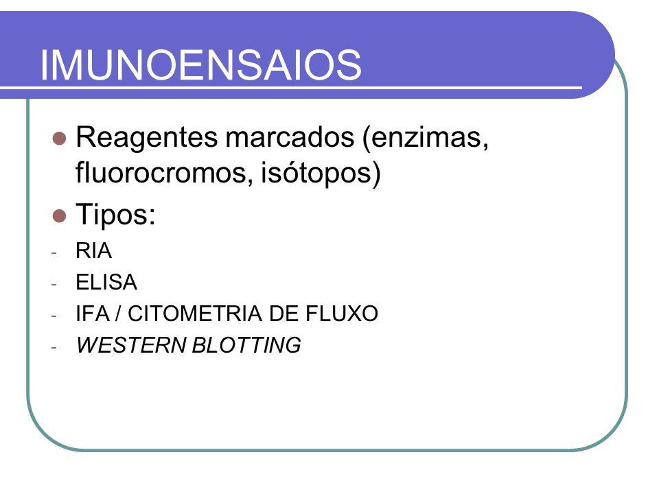 Reagentes marcados (enzimas, fluorocromos, isótopos) Tipos: - RIA - ELISA - IFA / CITOMETRIA DE FLUXO - WESTERN BLOTTING IMUNOENSAIOS