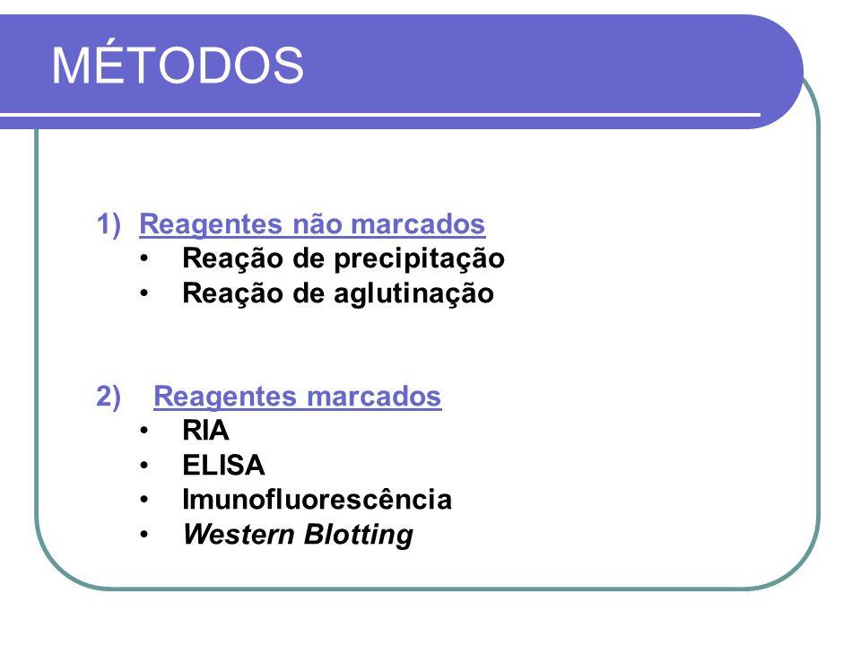 MÉTODOS PRECIPITAÇÃO PRECIPITAÇÃO - Imunodifusão AGLUTINAÇÃO AGLUTINAÇÃO - Aglutinação direta e indireta - Inibição da aglutinação - Teste de Coombs IMUNOENSAIOS IMUNOENSAIOS - RIA - ELISA - Imunofluorescência e Citometria de Fluxo - Western Blotting APLICAÇÕES - - Pesquisa - Diagnóstico - Soroepidemiologia