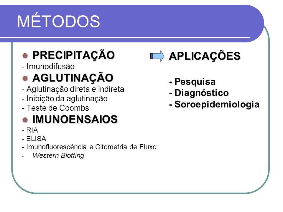 MÉTODOS PRECIPITAÇÃO PRECIPITAÇÃO - Imunodifusão AGLUTINAÇÃO AGLUTINAÇÃO - Aglutinação direta e indireta - Inibição da aglutinação - Teste de Coombs I