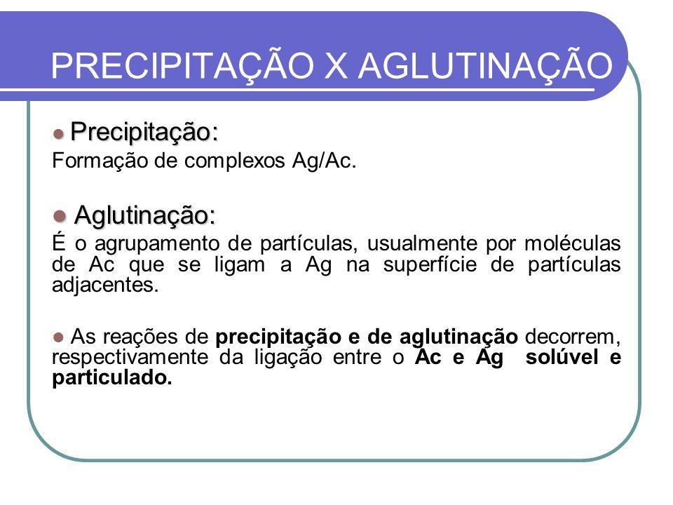 Ac + Ag multivalente particulado Título: maior diluição que ainda causa aglutinação (semi-quantitativo) Agregação visível de partículas = Eritrócitos, bactérias, fungos e látex REAÇÕES DE AGLUTINAÇÃO