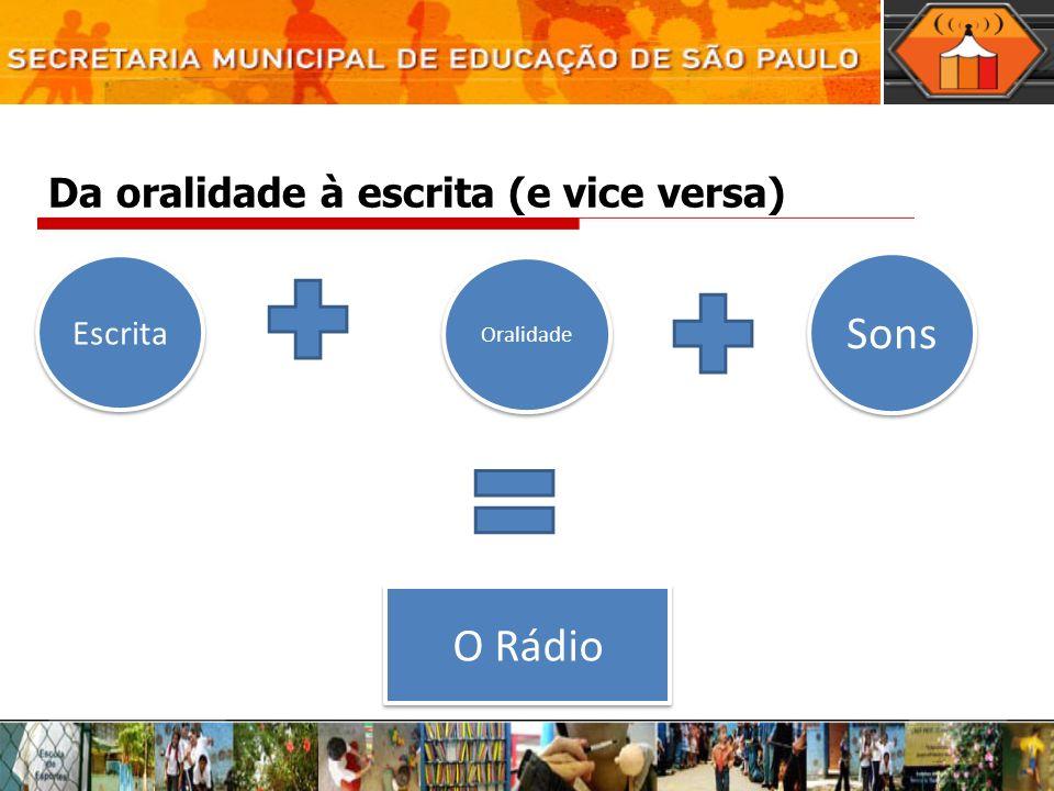 Atividade 1 Quais são as características do rádio como meio de comunicação.