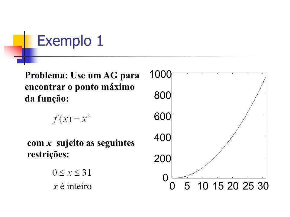 Exemplo 1 0 200 400 600 800 1000 051015202530 Problema: Use um AG para encontrar o ponto máximo da função: x é inteiro com x sujeito as seguintes rest