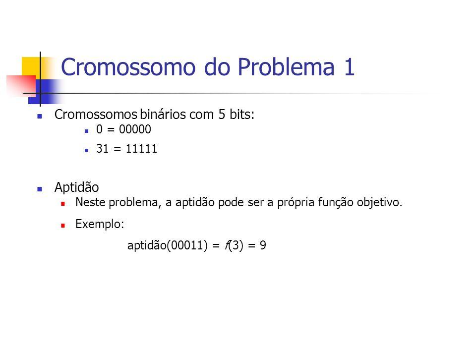 Cromossomo do Problema 1 Cromossomos binários com 5 bits: 0 = 00000 31 = 11111 Aptidão Neste problema, a aptidão pode ser a própria função objetivo. E